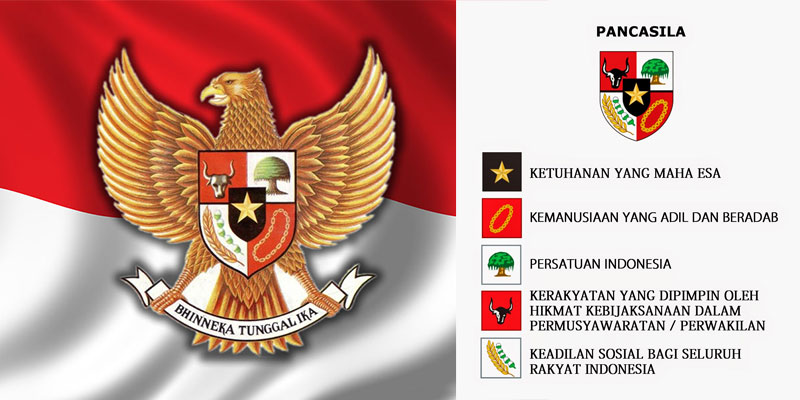 Indonesia S Democratization Underpinned By Major Islamic Groups