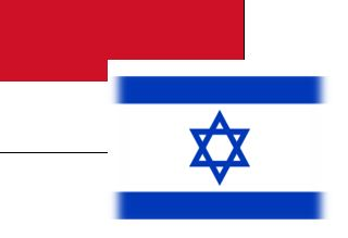 Israel and Indonesia: Window of Opportunity?