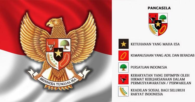 Indonesias Democratization Underpinned By Major Islamic